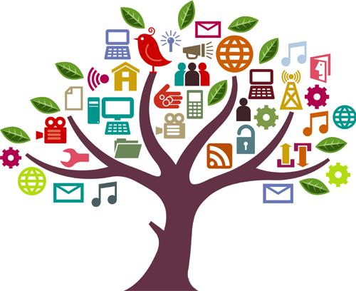 بازاریابی اینترنتی- جذب ترافیک پولی
